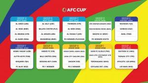 Piala AFC 2021: Bali United dan Hanoi FC Bersaing di Zona ASEAN