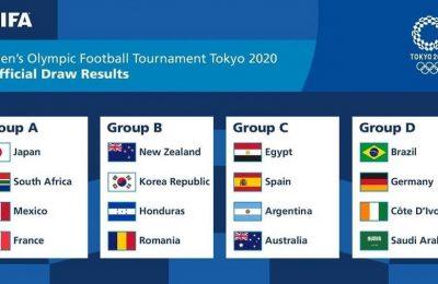 """""""Olimpiade Tokyo"""": Brasil Vs Jerman di Awal Laga Sepakbola Putra"""